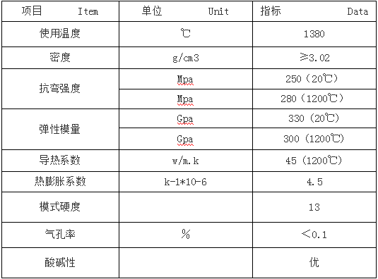 碳化硅参数