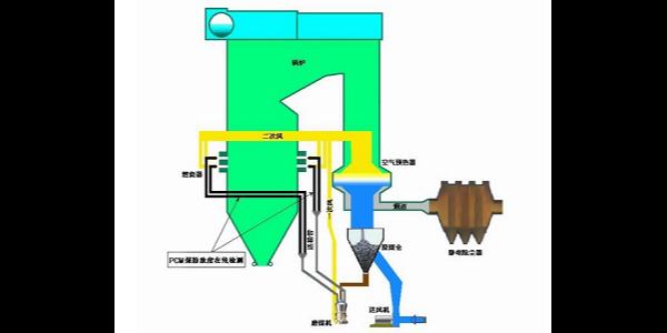 苏州锅炉燃烧器厂家:锅炉燃烧设备炉膛结焦是什么原因