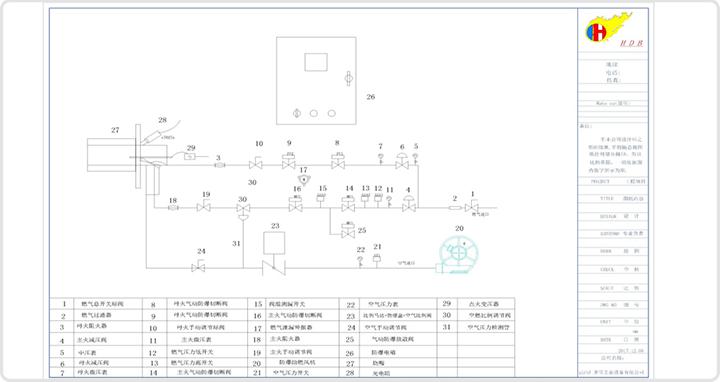 燃烧器阀组流程图