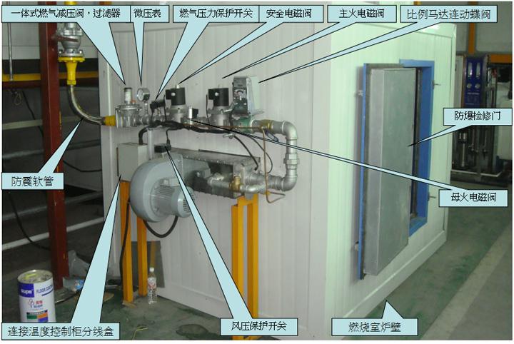 热风炉直燃式DCM-60燃烧器